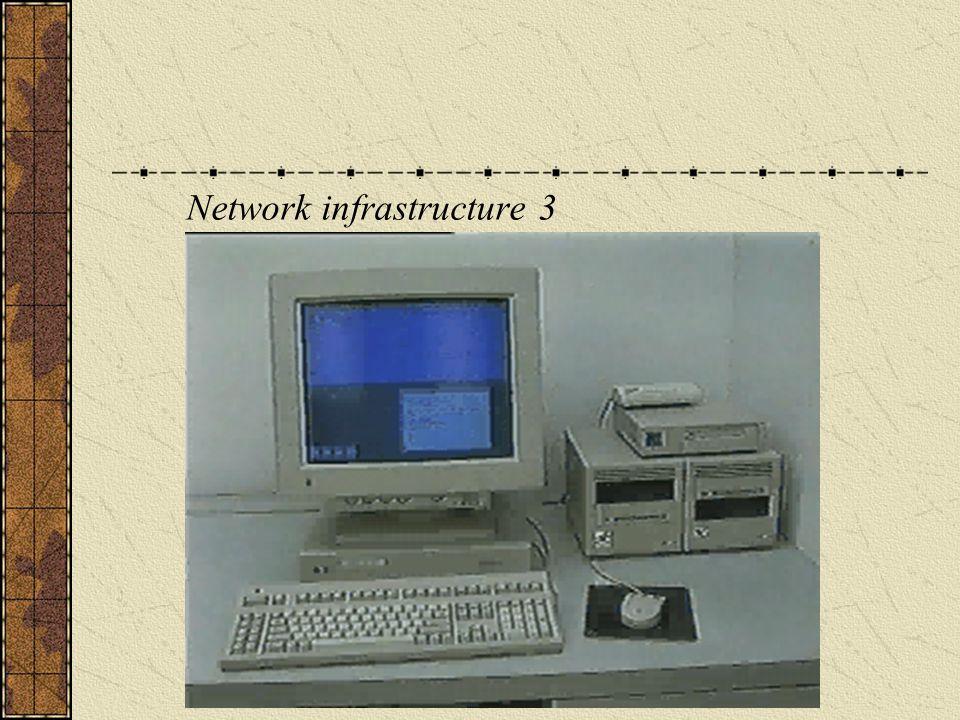 Network infrastructure 3