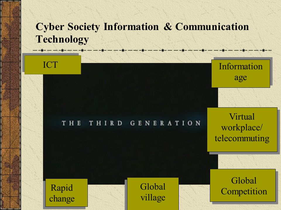 Cyber Society Information & Communication Technology Global village Rapid change Virtual workplace/ telecommuting ICT Global Competition Information age