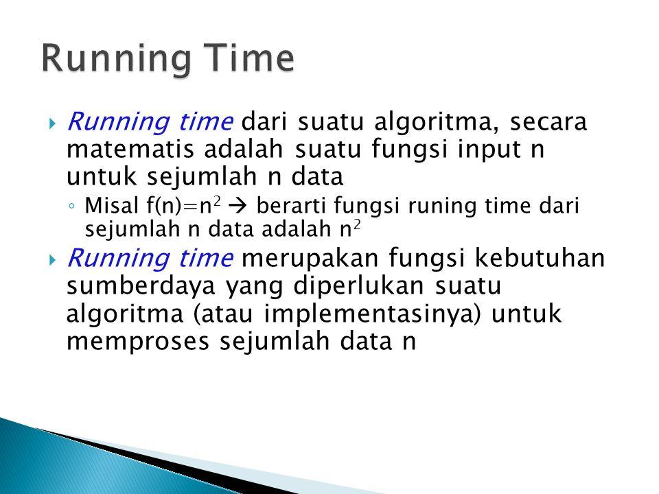  Running time dari suatu algoritma, secara matematis adalah suatu fungsi input n untuk sejumlah n data ◦ Misal f(n)=n 2  berarti fungsi runing time