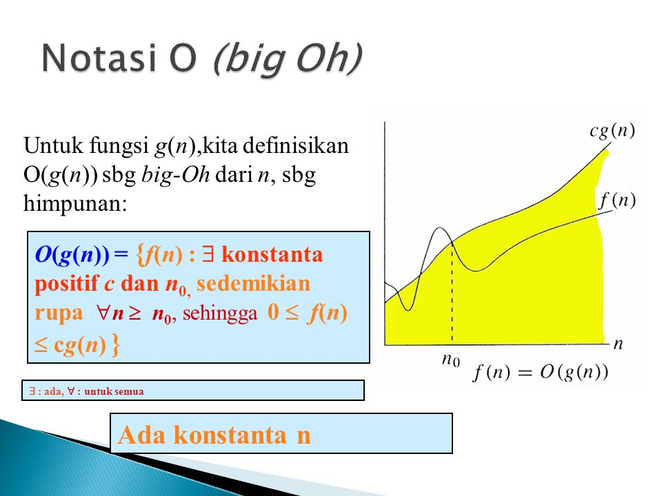 Untuk fungsi g(n),kita definisikan O(g(n)) sbg big-Oh dari n, sbg himpunan: O(g(n)) = { f(n) :  konstanta positif c dan n 0, sedemikian rupa  n  n