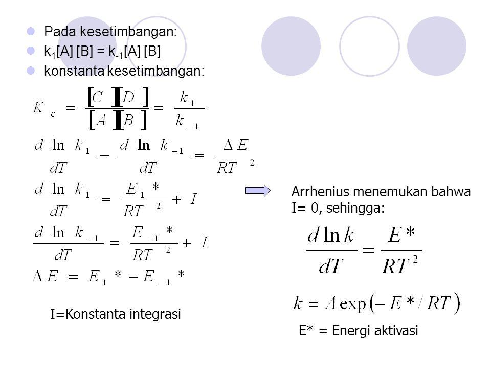 Energi aktivasi Karena I = 0 maka v 1 tergantung E 1 * dan v -1 tergantung E -1 * Molekul A dan B harus berenergi E 1 * untuk membentuk kompleks teraktivasi, E 1 *= energi aktivasi Sebaliknya C dan D harus berenergi E -1 * untuk membentuk kompleks terkaktivasi REAKTAN PRODUK KOMPLEKS TERAKTIVASI E1*E1* E -1 * EE