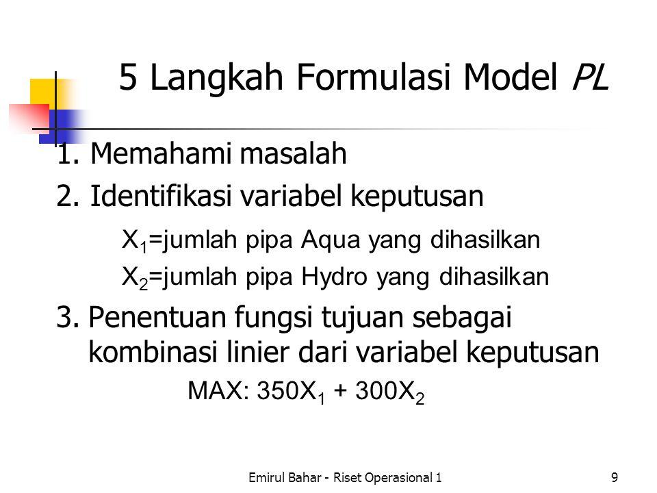 Emirul Bahar - Riset Operasional 110 5 Langkah Formulasi Model PL (sambungan) 4.