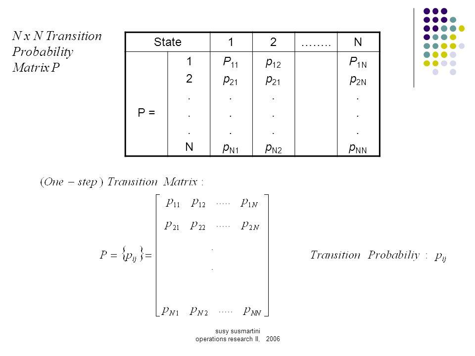 State12……..N P = 12...N12...N P 11 p 21. p N1 p 12 p 21. p N2 P 1N p 2N. p NN N x N Transition Probability Matrix P