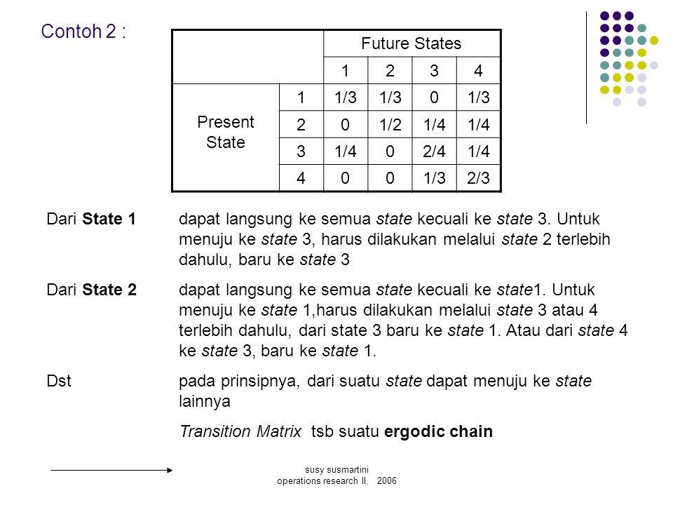 susy susmartini operations research II, 2006 Contoh 2 : Future States 1234 Present State 11/3 0 201/21/4 3 02/41/4 4001/32/3 Dari State 1dapat langsun