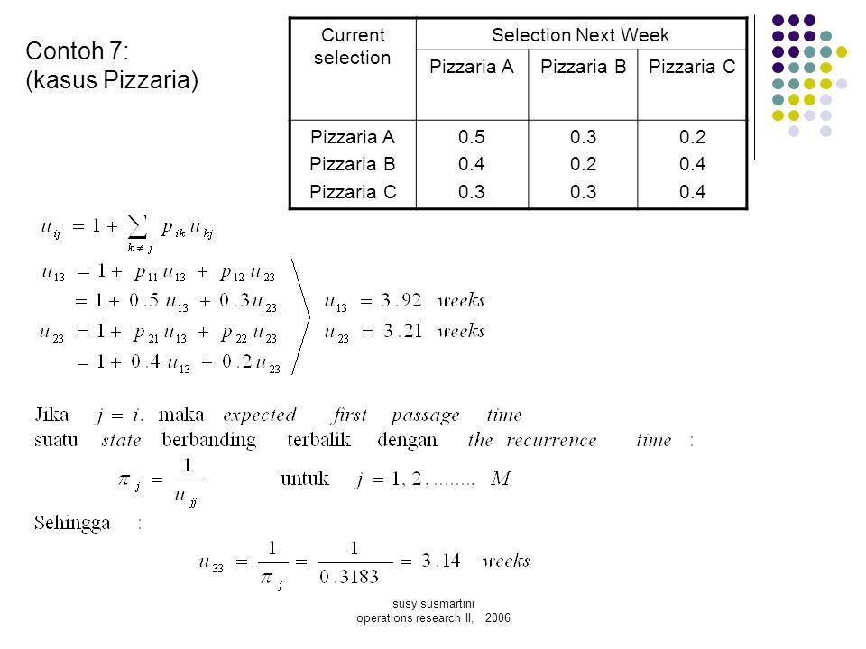 Contoh 7: (kasus Pizzaria) Current selection Selection Next Week Pizzaria APizzaria BPizzaria C Pizzaria A Pizzaria B Pizzaria C 0.5 0.4 0.3 0.2 0.3 0