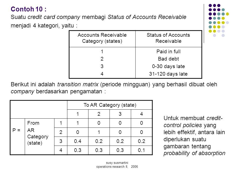 susy susmartini operations research II, 2006 Contoh 10 : Suatu credit card company membagi Status of Accounts Receivable menjadi 4 kategori, yaitu : B
