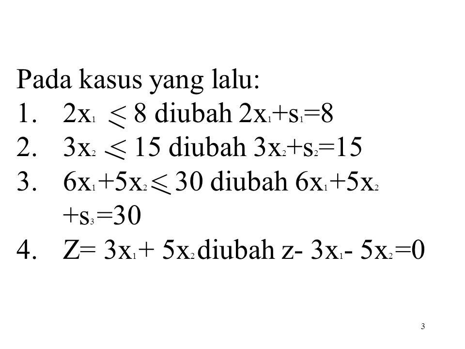 3 Pada kasus yang lalu: 1.2x 1 < 8 diubah 2x 1 +s 1 =8 2.3x 2 < 15 diubah 3x 2 +s 2 =15 3.6x 1 +5x 2 < 30 diubah 6x 1 +5x 2 +s 3 =30 4.