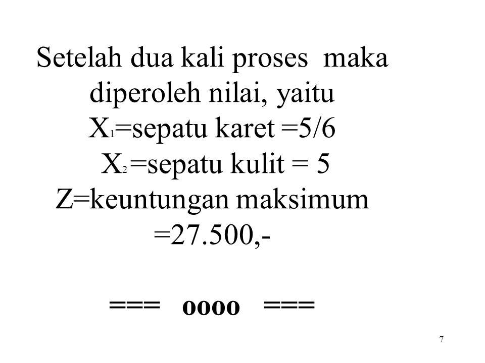 7 Setelah dua kali proses maka diperoleh nilai, yaitu X 1 =sepatu karet =5/6 X 2 =sepatu kulit = 5 Z=keuntungan maksimum =27.500,- === oooo ===