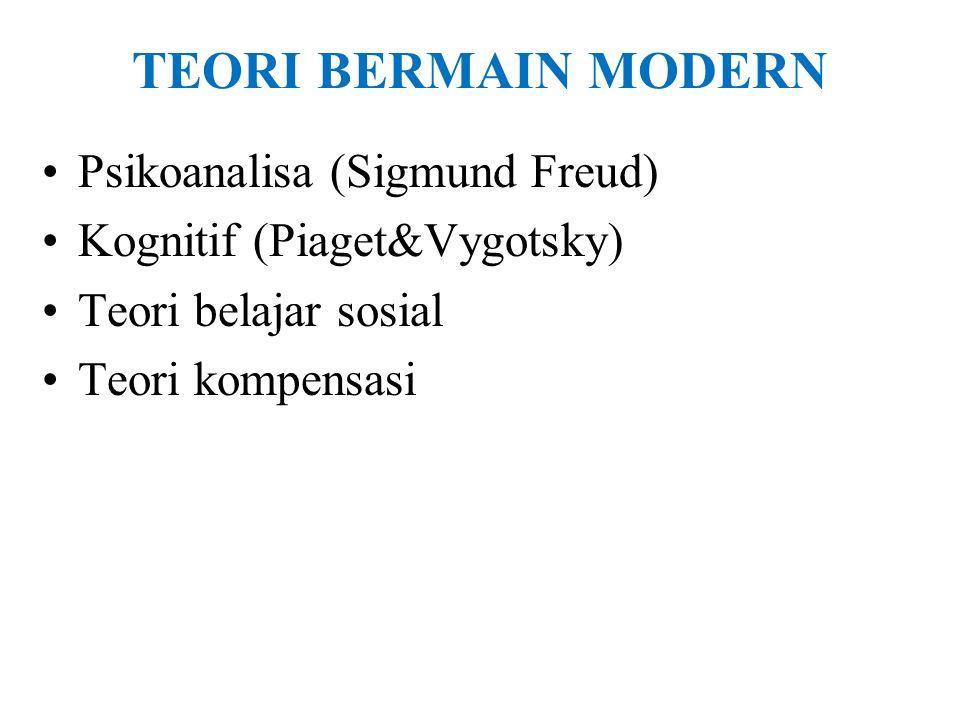 TEORI BERMAIN MODERN Psikoanalisa (Sigmund Freud) Kognitif (Piaget&Vygotsky) Teori belajar sosial Teori kompensasi