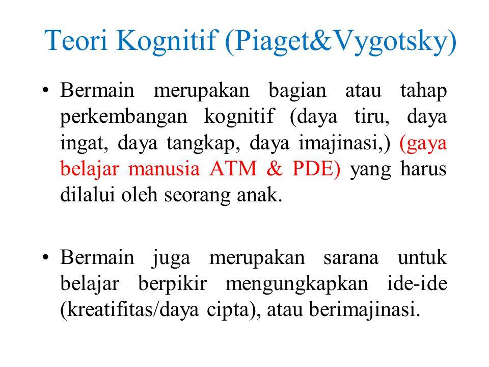 Teori Kognitif (Piaget&Vygotsky) Bermain merupakan bagian atau tahap perkembangan kognitif (daya tiru, daya ingat, daya tangkap, daya imajinasi,) (gaya belajar manusia ATM & PDE) yang harus dilalui oleh seorang anak.