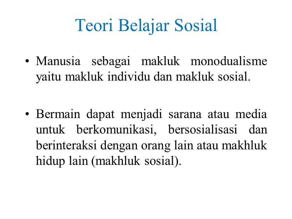 Teori Belajar Sosial Manusia sebagai makluk monodualisme yaitu makluk individu dan makluk sosial.