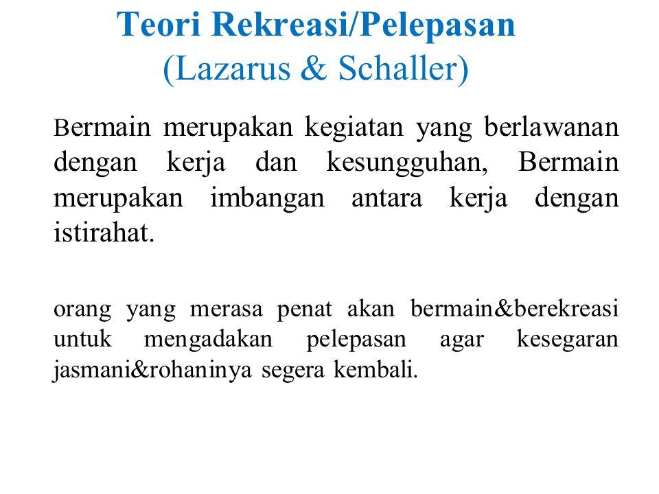 Teori Teleologi/Pembawaan (K.