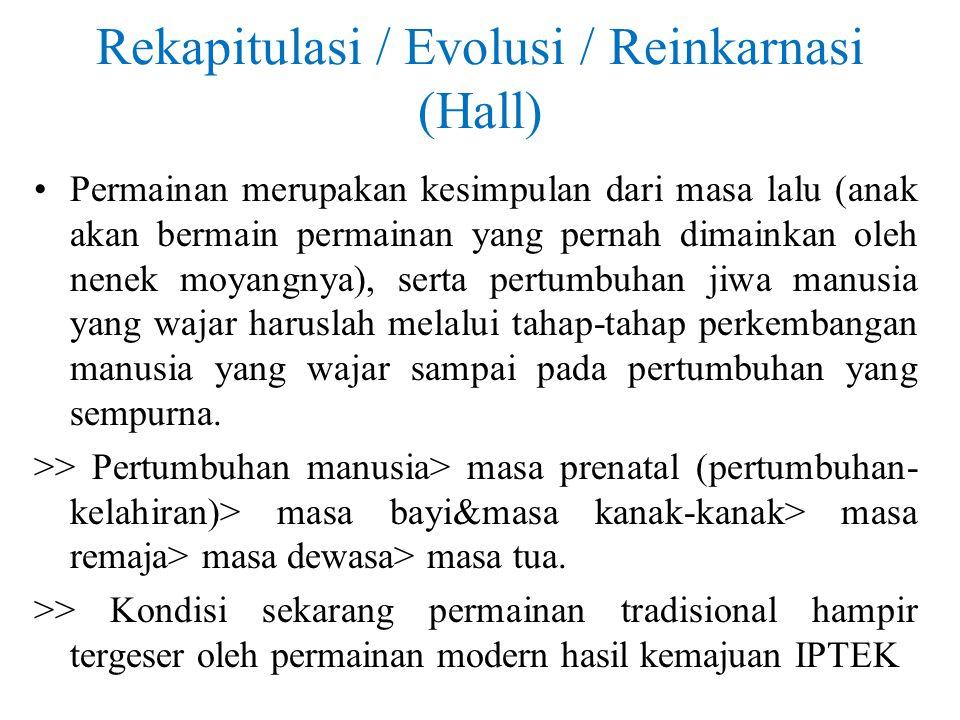 Rekapitulasi / Evolusi / Reinkarnasi (Hall) Permainan merupakan kesimpulan dari masa lalu (anak akan bermain permainan yang pernah dimainkan oleh nenek moyangnya), serta pertumbuhan jiwa manusia yang wajar haruslah melalui tahap-tahap perkembangan manusia yang wajar sampai pada pertumbuhan yang sempurna.