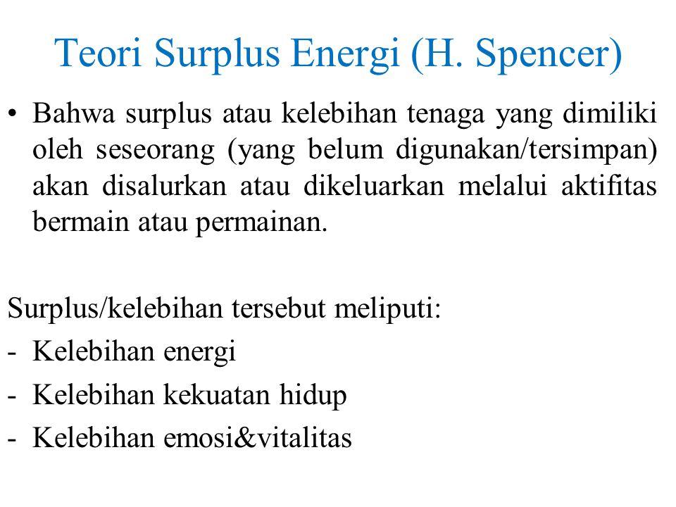 Teori Surplus Energi (H. Spencer) Bahwa surplus atau kelebihan tenaga yang dimiliki oleh seseorang (yang belum digunakan/tersimpan) akan disalurkan at