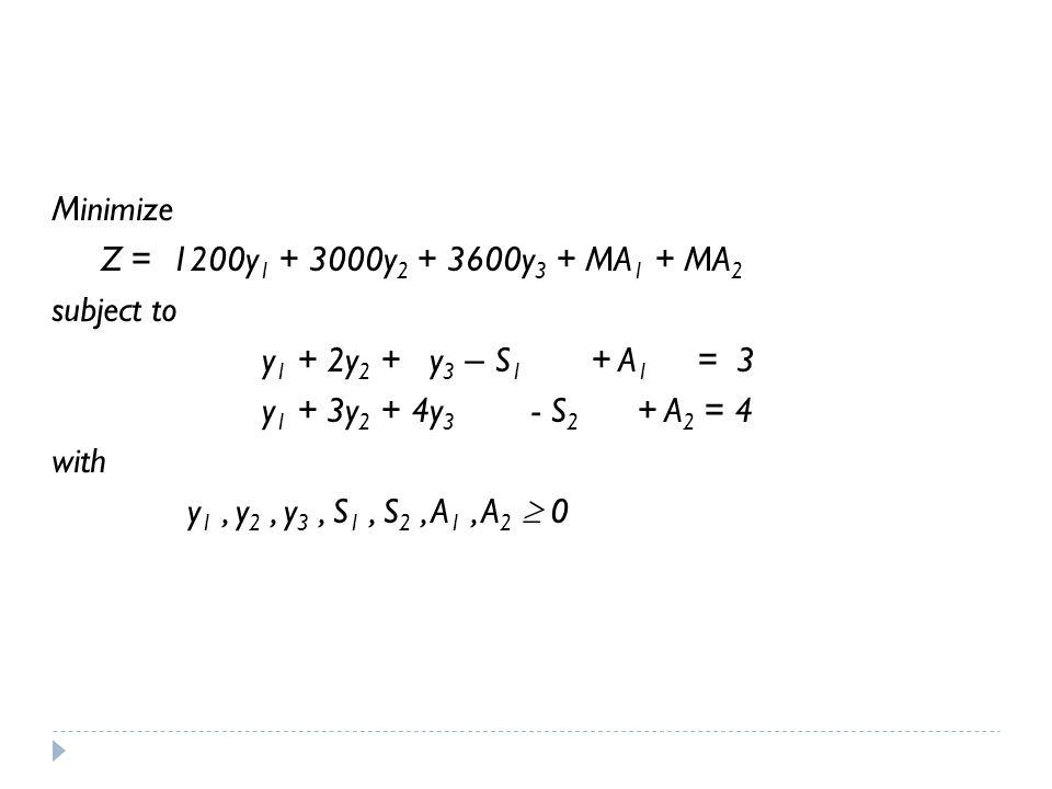 Minimize Z = 1200y 1 + 3000y 2 + 3600y 3 + MA 1 + MA 2 subject to y 1 + 2y 2 + y 3 – S 1 + A 1 = 3 y 1 + 3y 2 + 4y 3 - S 2 + A 2 = 4 with y 1, y 2, y 3, S 1, S 2, A 1, A 2  0
