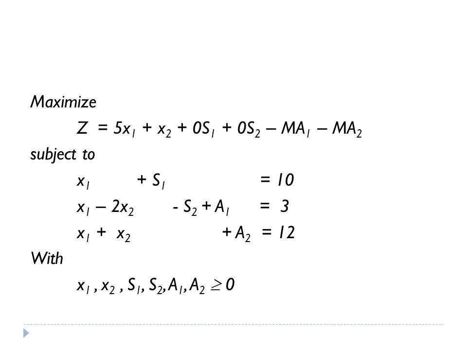 Maximize Z = 5x 1 + x 2 + 0S 1 + 0S 2 – MA 1 – MA 2 subject to x 1 + S 1 = 10 x 1 – 2x 2 - S 2 + A 1 = 3 x 1 + x 2 + A 2 = 12 With x 1, x 2, S 1, S 2, A 1, A 2  0