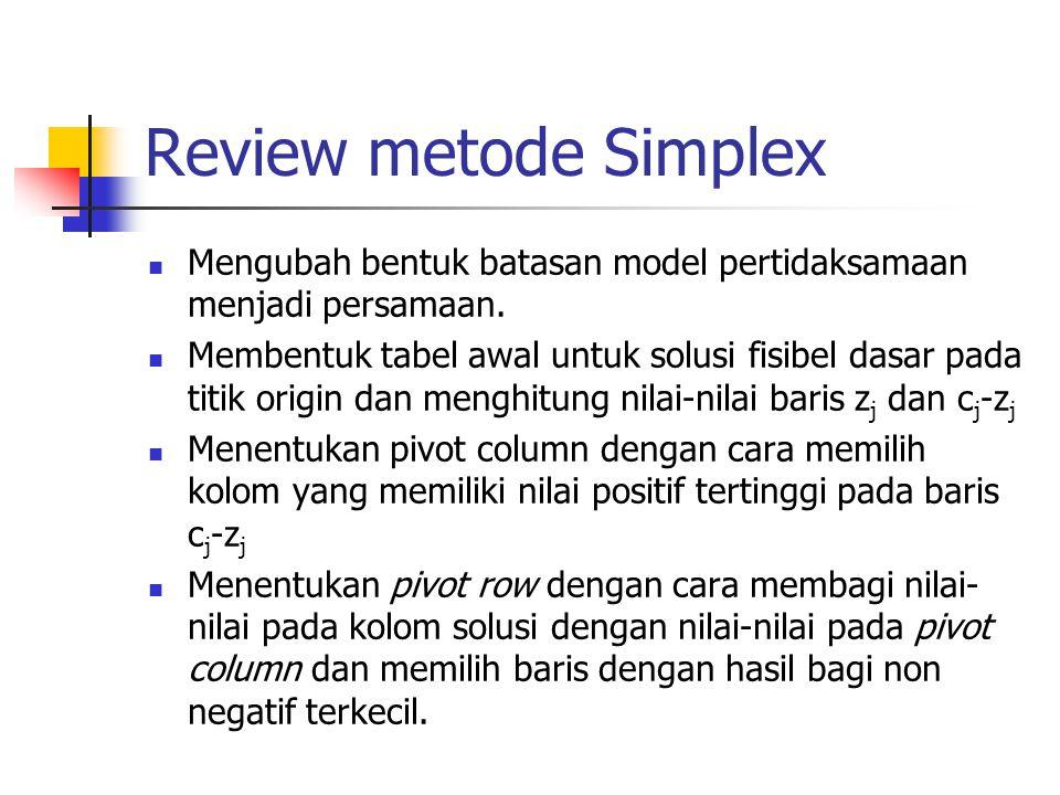 Review metode Simplex Mengubah bentuk batasan model pertidaksamaan menjadi persamaan. Membentuk tabel awal untuk solusi fisibel dasar pada titik origi