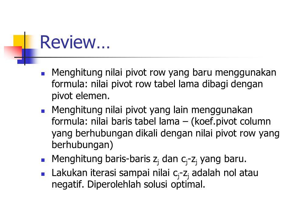 Review… Menghitung nilai pivot row yang baru menggunakan formula: nilai pivot row tabel lama dibagi dengan pivot elemen. Menghitung nilai pivot yang l