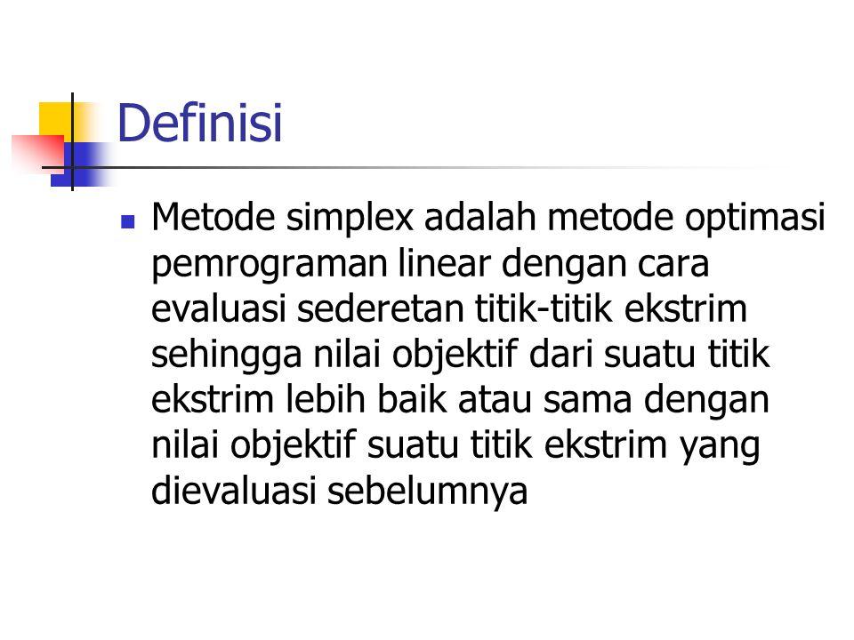Definisi Metode simplex adalah metode optimasi pemrograman linear dengan cara evaluasi sederetan titik-titik ekstrim sehingga nilai objektif dari suat