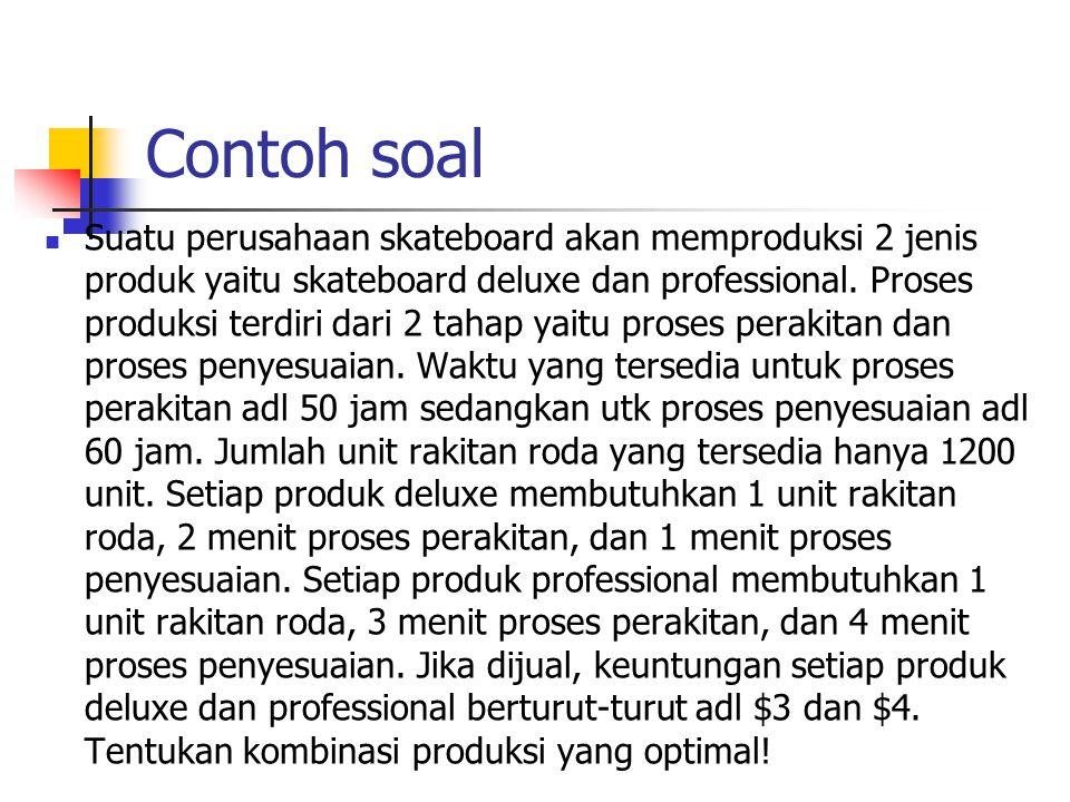 Contoh soal Suatu perusahaan skateboard akan memproduksi 2 jenis produk yaitu skateboard deluxe dan professional. Proses produksi terdiri dari 2 tahap
