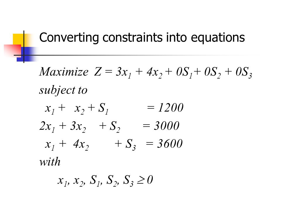 Maximize Z = 3x 1 + 4x 2 + 0S 1 + 0S 2 + 0S 3 subject to x 1 + x 2 + S 1 = 1200 2x 1 + 3x 2 + S 2 = 3000 x 1 + 4x 2 + S 3 = 3600 with x 1, x 2, S 1, S 2, S 3  0 Converting constraints into equations