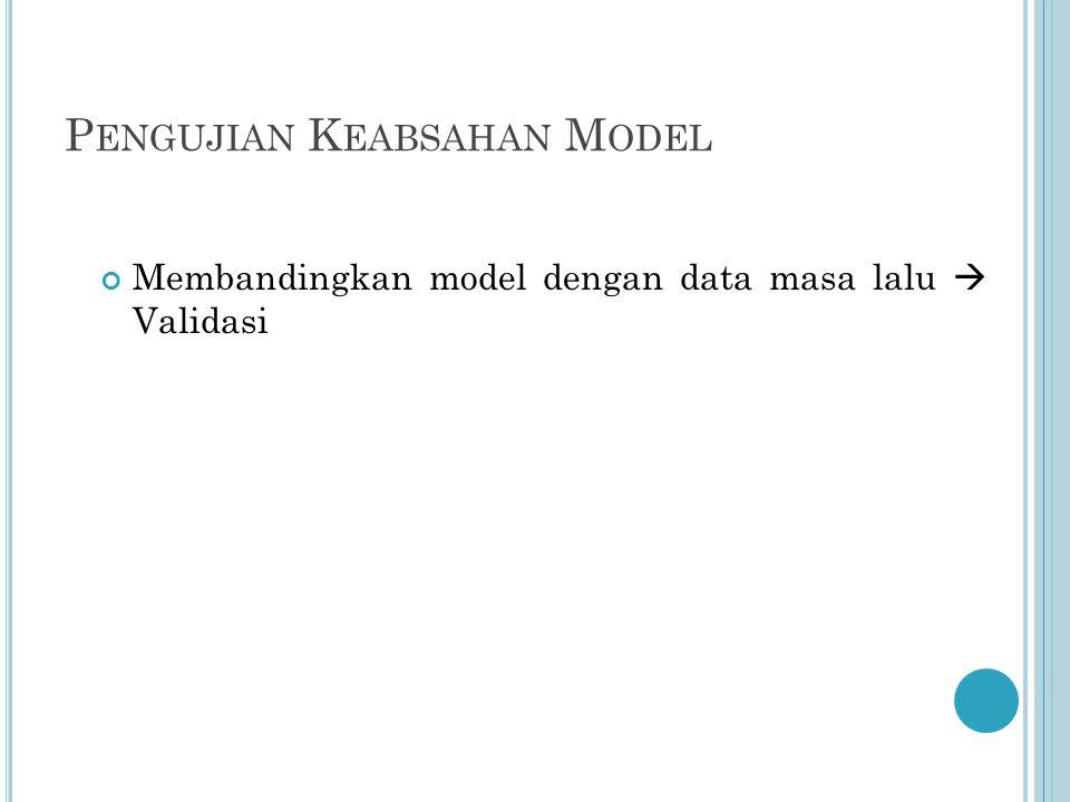 P ENGUJIAN K EABSAHAN M ODEL Membandingkan model dengan data masa lalu  Validasi
