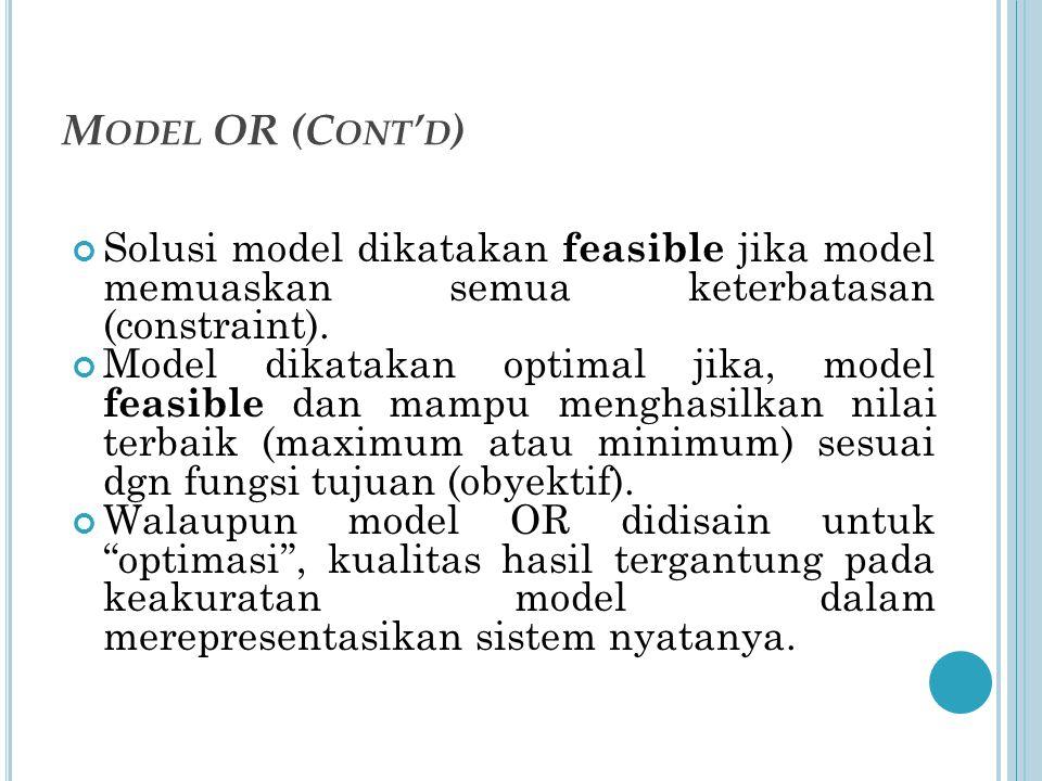 M ODEL OR (C ONT ' D ) Solusi model dikatakan feasible jika model memuaskan semua keterbatasan (constraint).