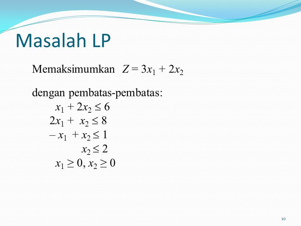 10 Masalah LP Memaksimumkan Z = 3x 1 + 2x 2 dengan pembatas-pembatas: x 1 + 2x 2  6 2x 1 + x 2  8 – x 1 + x 2  1 x 2  2 x 1 ≥ 0, x 2 ≥ 0