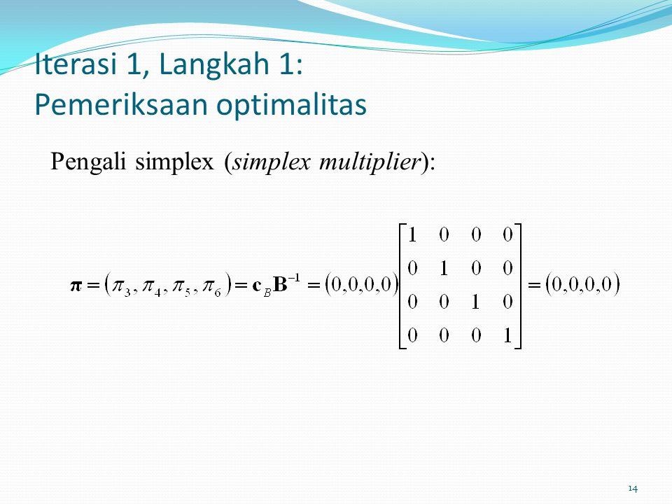 14 Iterasi 1, Langkah 1: Pemeriksaan optimalitas Pengali simplex (simplex multiplier):