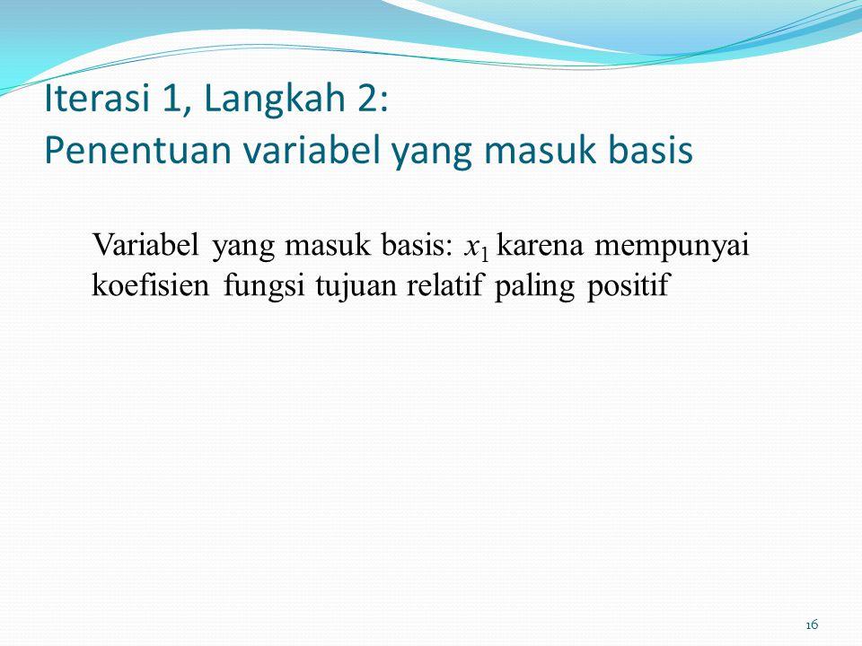 16 Iterasi 1, Langkah 2: Penentuan variabel yang masuk basis Variabel yang masuk basis: x 1 karena mempunyai koefisien fungsi tujuan relatif paling po