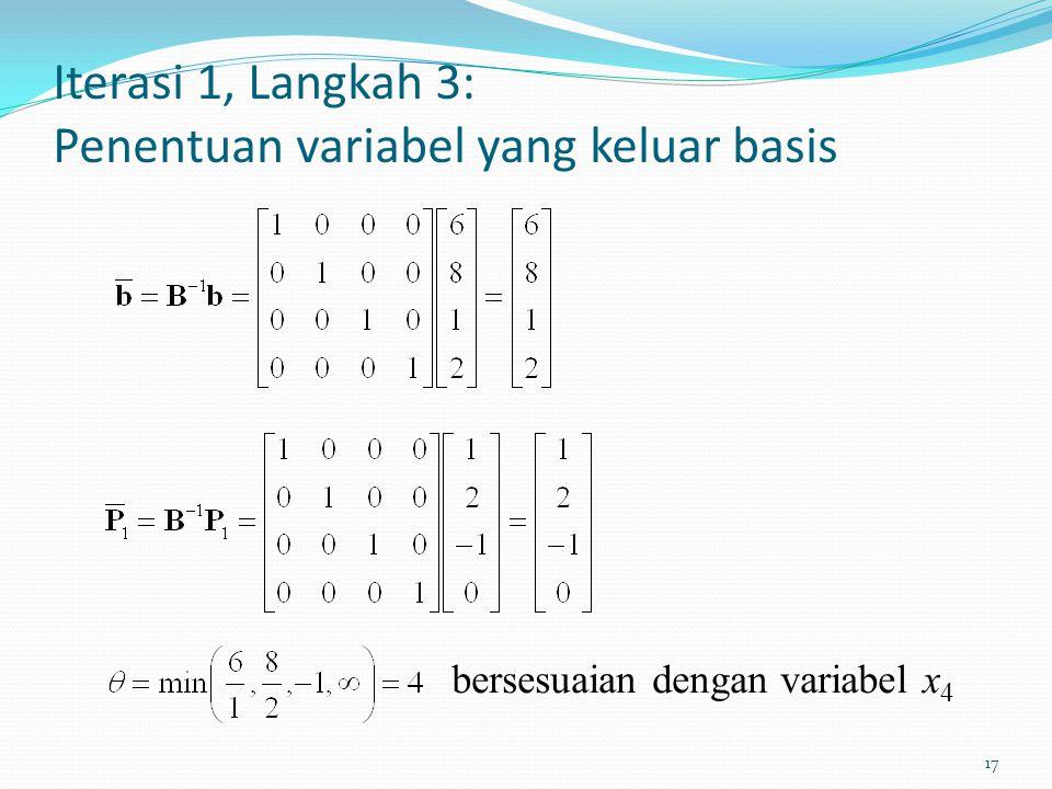 17 Iterasi 1, Langkah 3: Penentuan variabel yang keluar basis bersesuaian dengan variabel x 4