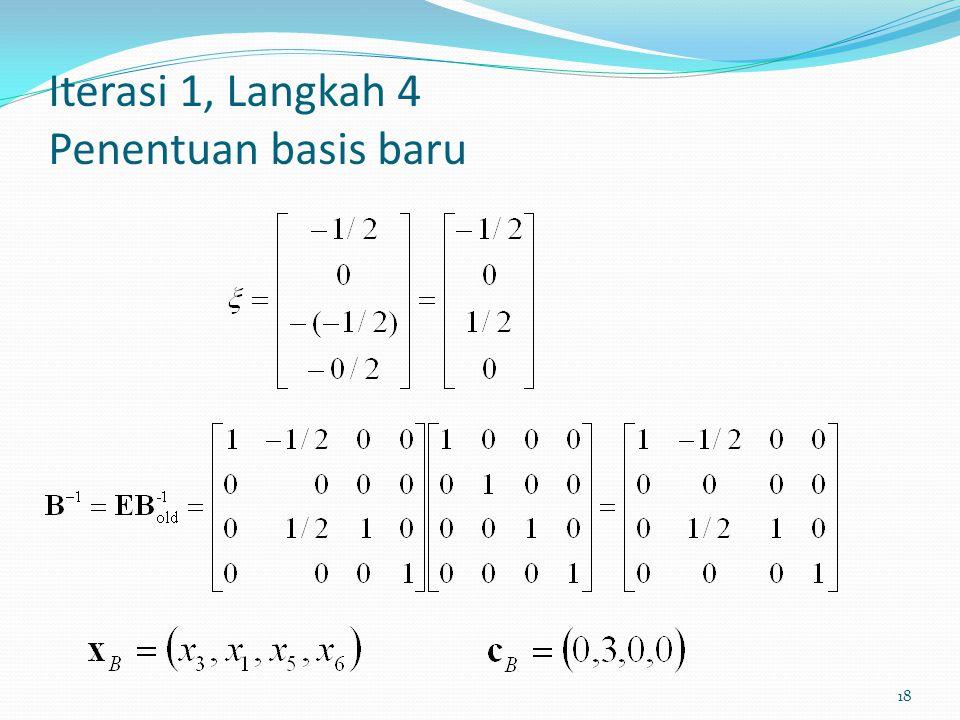 18 Iterasi 1, Langkah 4 Penentuan basis baru