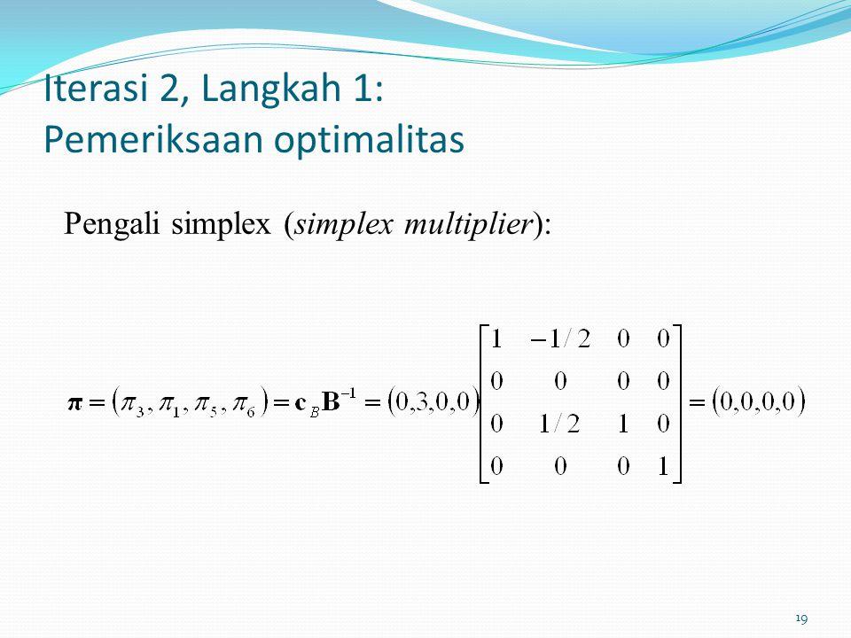 19 Iterasi 2, Langkah 1: Pemeriksaan optimalitas Pengali simplex (simplex multiplier):