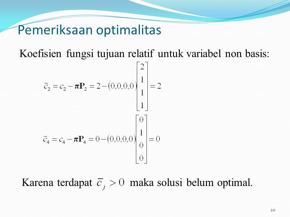 20 Koefisien fungsi tujuan relatif untuk variabel non basis: Karena terdapat maka solusi belum optimal. Pemeriksaan optimalitas