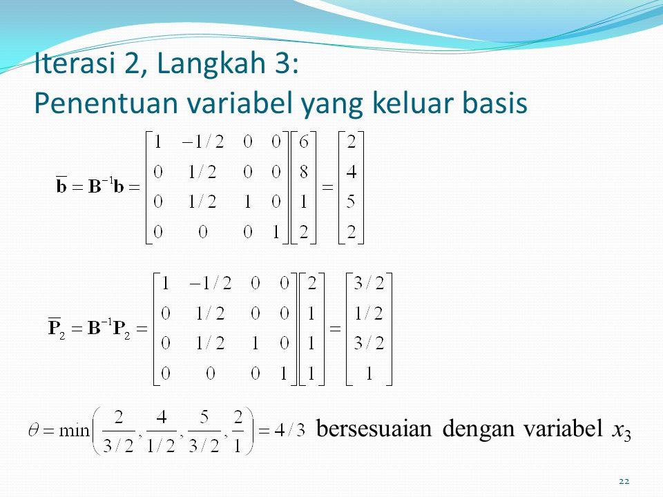22 Iterasi 2, Langkah 3: Penentuan variabel yang keluar basis bersesuaian dengan variabel x 3