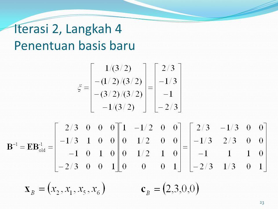 23 Iterasi 2, Langkah 4 Penentuan basis baru