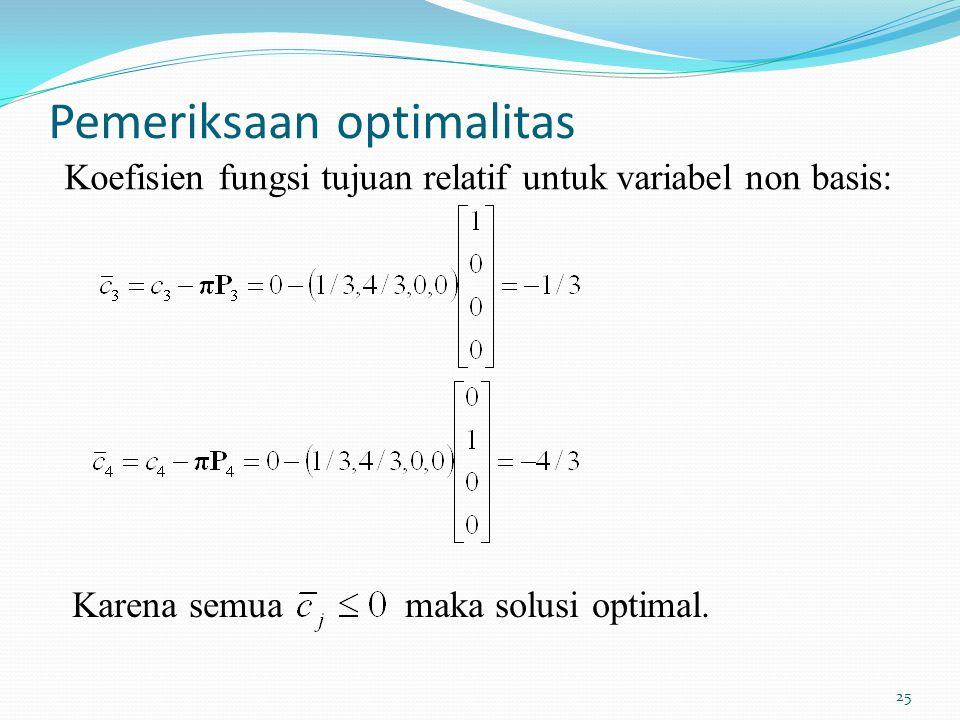 25 Koefisien fungsi tujuan relatif untuk variabel non basis: Karena semua maka solusi optimal. Pemeriksaan optimalitas