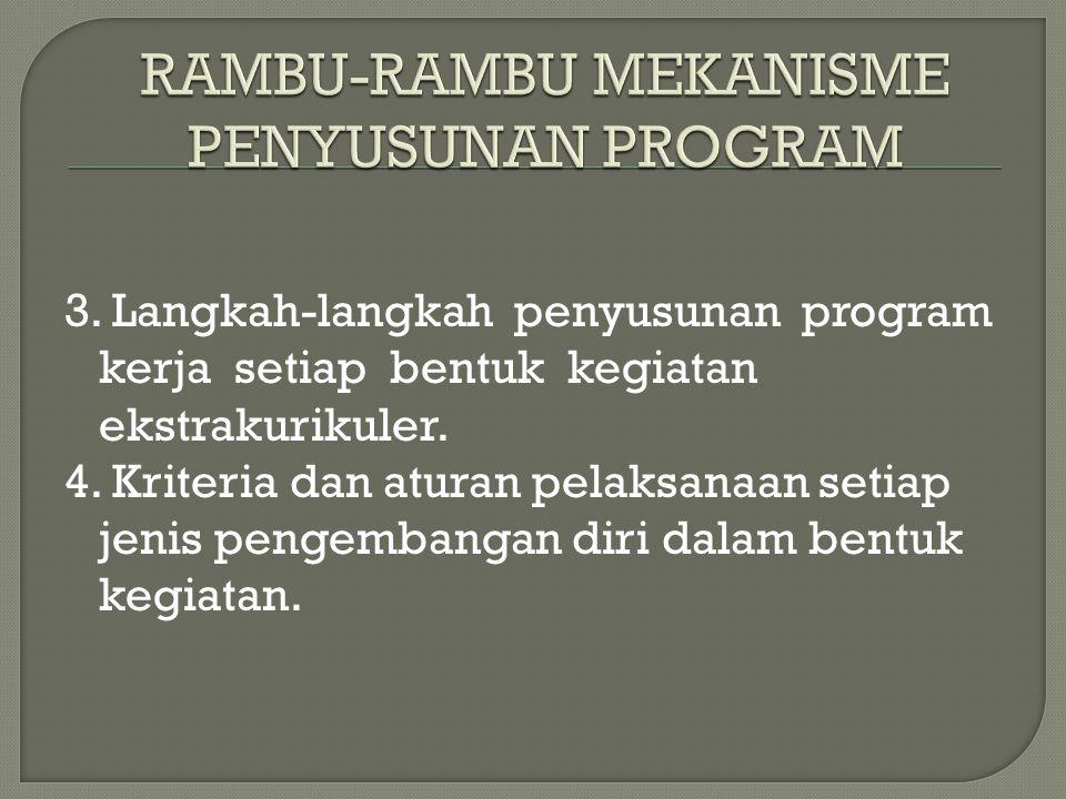 3. Langkah-langkah penyusunan program kerja setiap bentuk kegiatan ekstrakurikuler. 4. Kriteria dan aturan pelaksanaan setiap jenis pengembangan diri