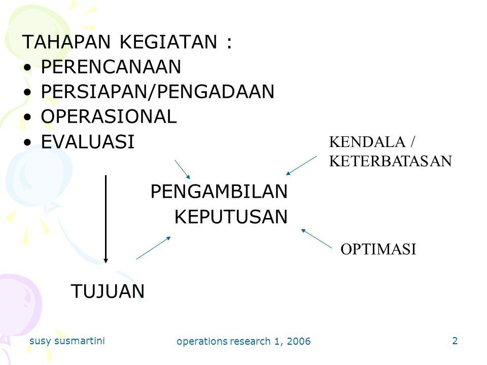 susy susmartini operations research 1, 2006 2 TAHAPAN KEGIATAN : PERENCANAAN PERSIAPAN/PENGADAAN OPERASIONAL EVALUASI PENGAMBILAN KEPUTUSAN TUJUAN KENDALA / KETERBATASAN OPTIMASI