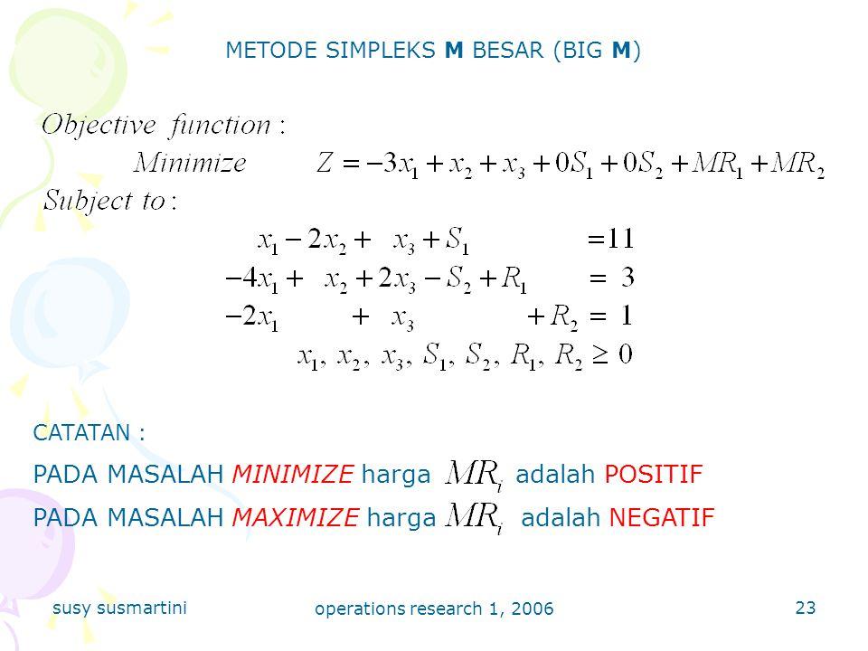 susy susmartini operations research 1, 2006 23 METODE SIMPLEKS M BESAR (BIG M) CATATAN : PADA MASALAH MINIMIZE harga adalah POSITIF PADA MASALAH MAXIMIZE harga adalah NEGATIF