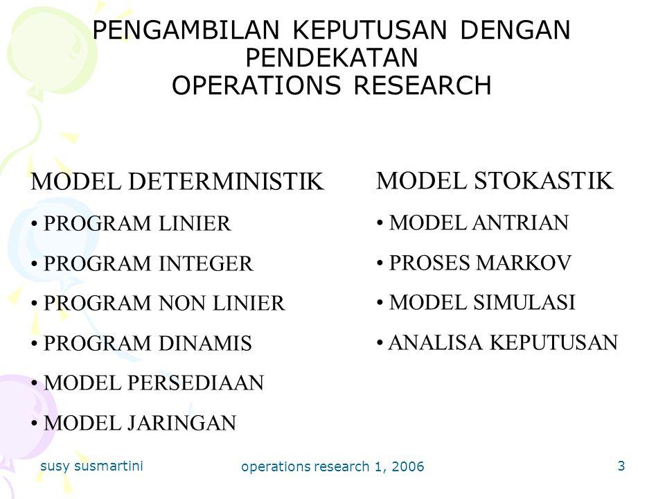 susy susmartini operations research 1, 2006 4 PROGRAMA LINIER METODE GRAFIS METODE SIMPLEKS : –OPERASI PIVOT ( TABLO ) METODE UMUM/DASAR METODE BIG M METODE DUA PHASE –REVISED SIMPLEX METHOD MASALAH DUALITAS ( PRIMAL-DUAL ) ANALISA SENSITIVITAS SPECIAL TYPES : –TRANSPORTATION PROBLEM –TRANSHIPMENT PROBLEM –ASSIGNMENT PROBLEM –MULTIDIVISIONAL PROBLEM