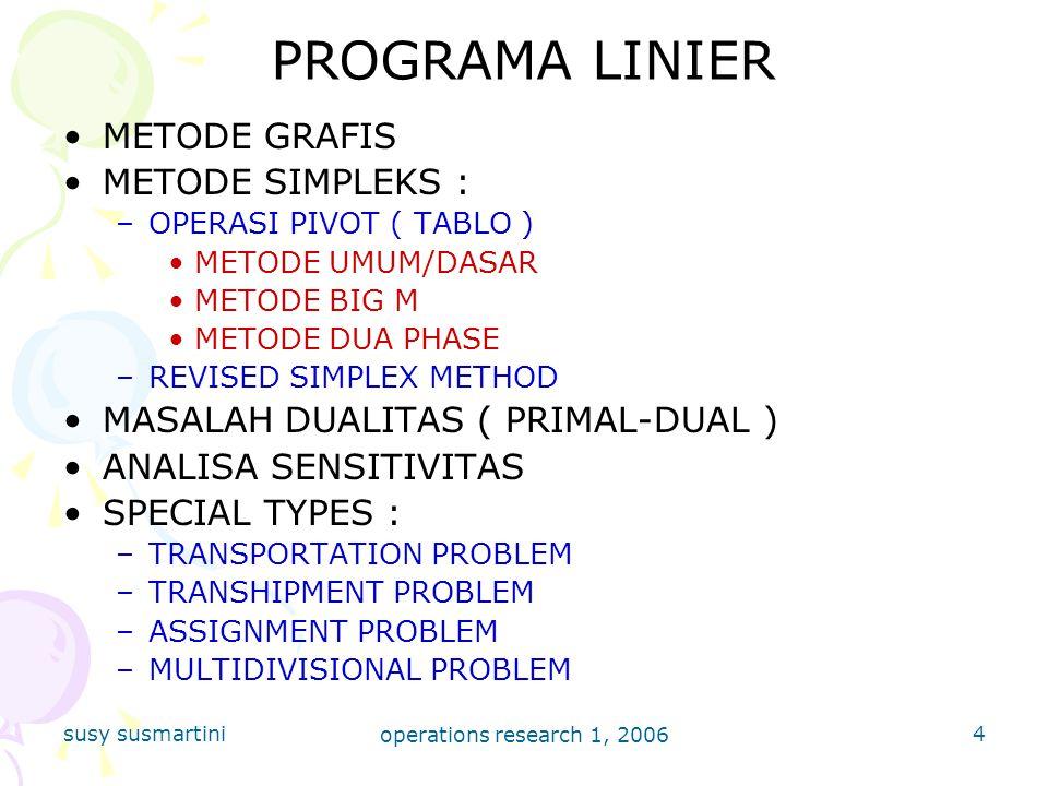 susy susmartini operations research 1, 2006 25 -31100MMKonst Ruas Kn Perband RK : KP 03001-22-51212/3=4 101001-211/0 1-201000111/-2 0001M-1M+1Z=2 -31100MMKonst Ruas Kn Optimal pada = 4 = 1 = 9 Z = -2 -31001/3-2/32/3-5/34 101001-21 10012/3-4/34/3-7/39 0001/3 M- 1/3 M- 2/3 Z=-2