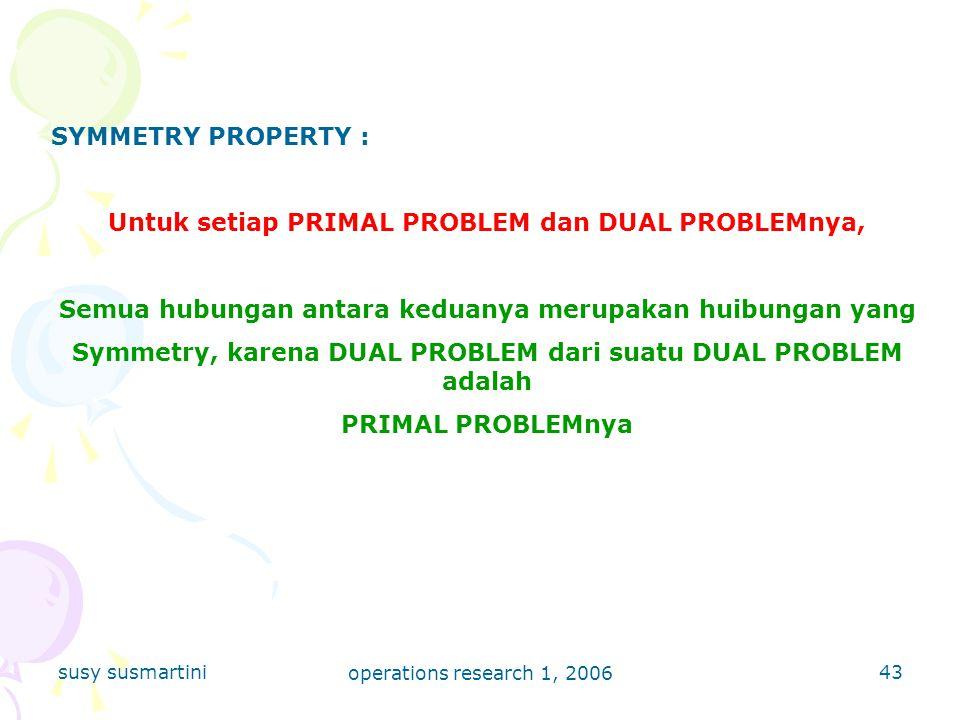 susy susmartini operations research 1, 2006 43 SYMMETRY PROPERTY : Untuk setiap PRIMAL PROBLEM dan DUAL PROBLEMnya, Semua hubungan antara keduanya merupakan huibungan yang Symmetry, karena DUAL PROBLEM dari suatu DUAL PROBLEM adalah PRIMAL PROBLEMnya