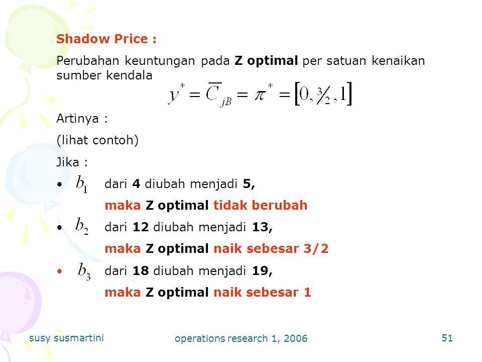 susy susmartini operations research 1, 2006 51 Shadow Price : Perubahan keuntungan pada Z optimal per satuan kenaikan sumber kendala Artinya : (lihat contoh) Jika : dari 4 diubah menjadi 5, maka Z optimal tidak berubah dari 12 diubah menjadi 13, maka Z optimal naik sebesar 3/2 dari 18 diubah menjadi 19, maka Z optimal naik sebesar 1