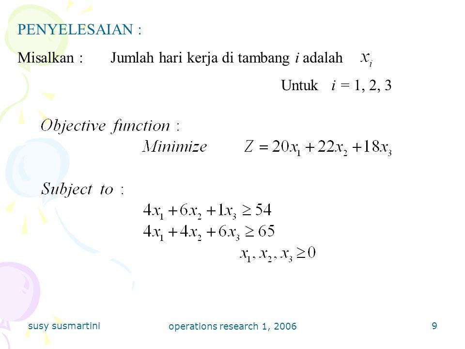 susy susmartini operations research 1, 2006 40 PRIMAL – DUAL RELATIONSHIP WEAK DUALITY PROPERTY Terjadi jika :cx < yb x : adalah solusi feasible untuk masalah PRIMAL y : adalah solusi feasible untuk masalah DUAL STRONG DUALITY PROPERTY Terjadi jika :cx* = y*b x* : adalah optimal solution untuk masalah PRIMAL y* : adalah optimal solution untuk masalah DUAL