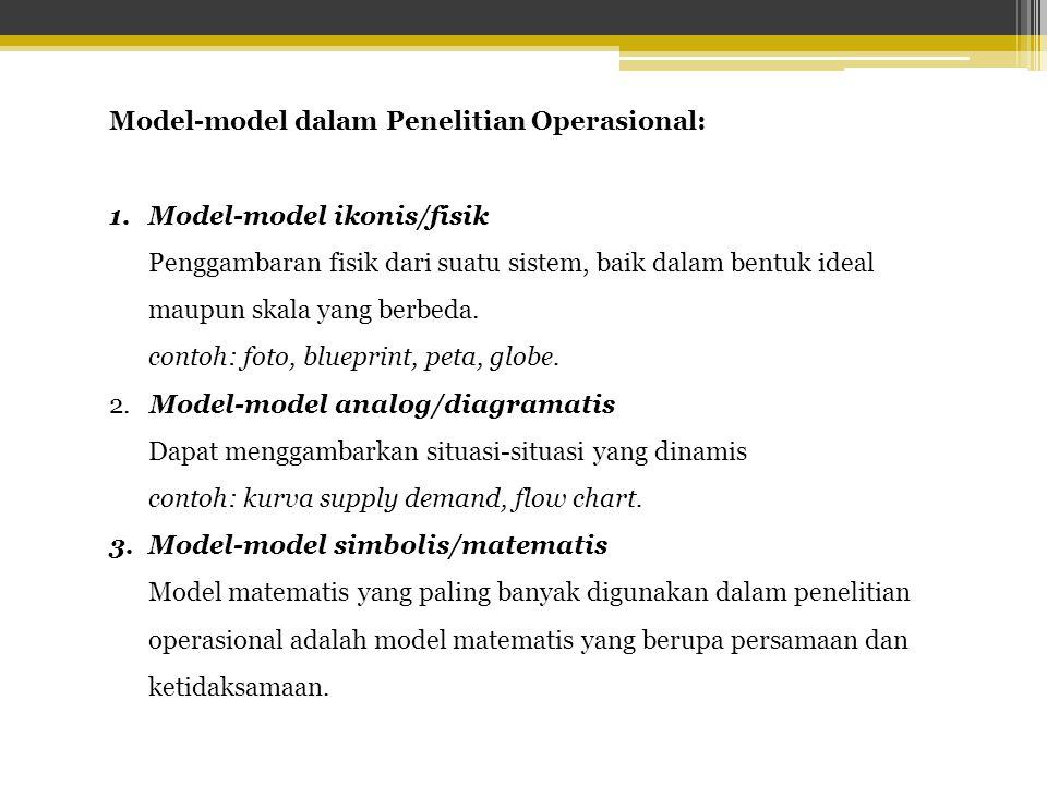 Model-model dalam Penelitian Operasional: 1.Model-model ikonis/fisik Penggambaran fisik dari suatu sistem, baik dalam bentuk ideal maupun skala yang berbeda.