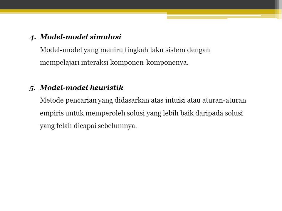4.Model-model simulasi Model-model yang meniru tingkah laku sistem dengan mempelajari interaksi komponen-komponenya.