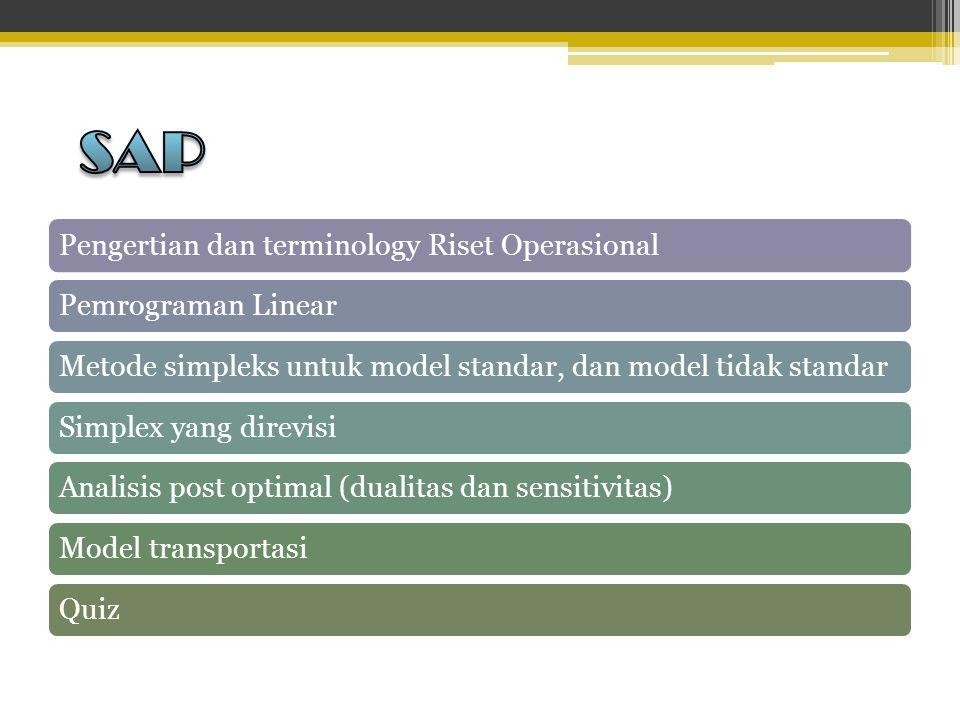 Pengertian dan terminology Riset OperasionalPemrograman LinearMetode simpleks untuk model standar, dan model tidak standarSimplex yang direvisiAnalisis post optimal (dualitas dan sensitivitas)Model transportasiQuiz