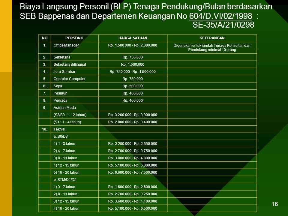 15 Biaya Langsung Personil (BLP) berdasarkan SEB Bappenas dan Departemen Keuangan No 604/D.VI/02/1998 : SE-35/A/21/0298