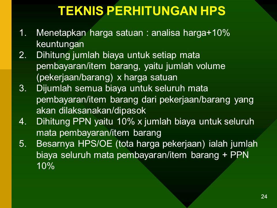 23 Lanjutan Harga Satuan Pokok Kegiatan di tingkat propinsi/kabupaten/kota yang diterbitkan pemda propinsi/kabupaten/kota Harga Satuan Bangunan Gedung